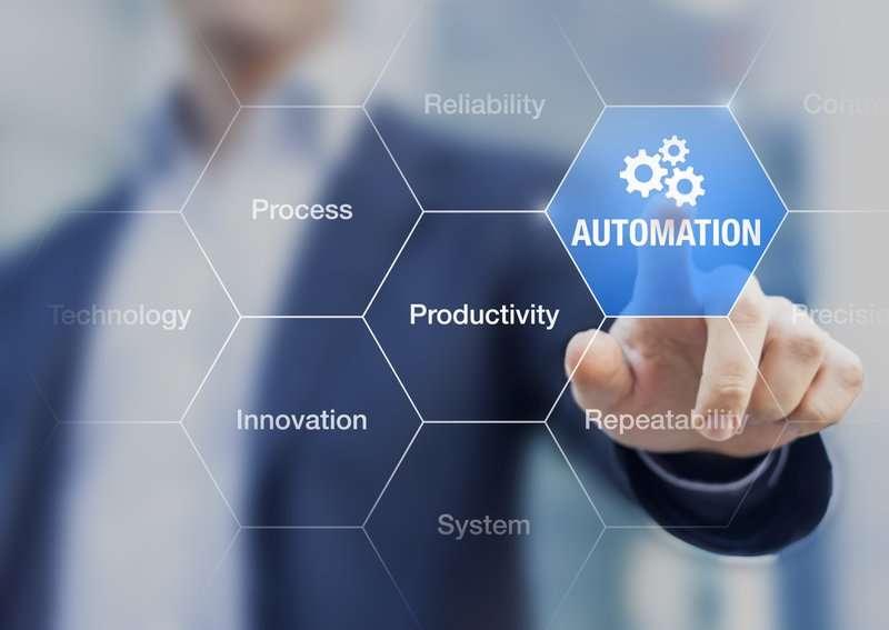 innovation-automation-process-productivity